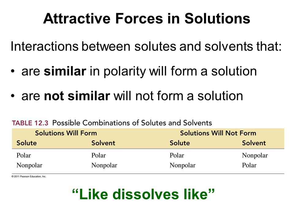 Attractive Forces in Solutions