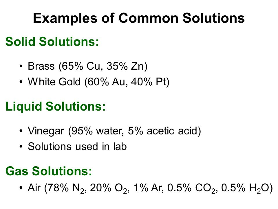 Examples of Common Solutions