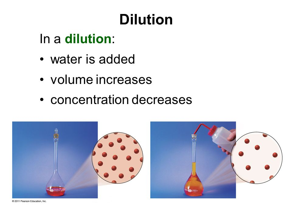 Dilution In a dilution: water is added volume increases