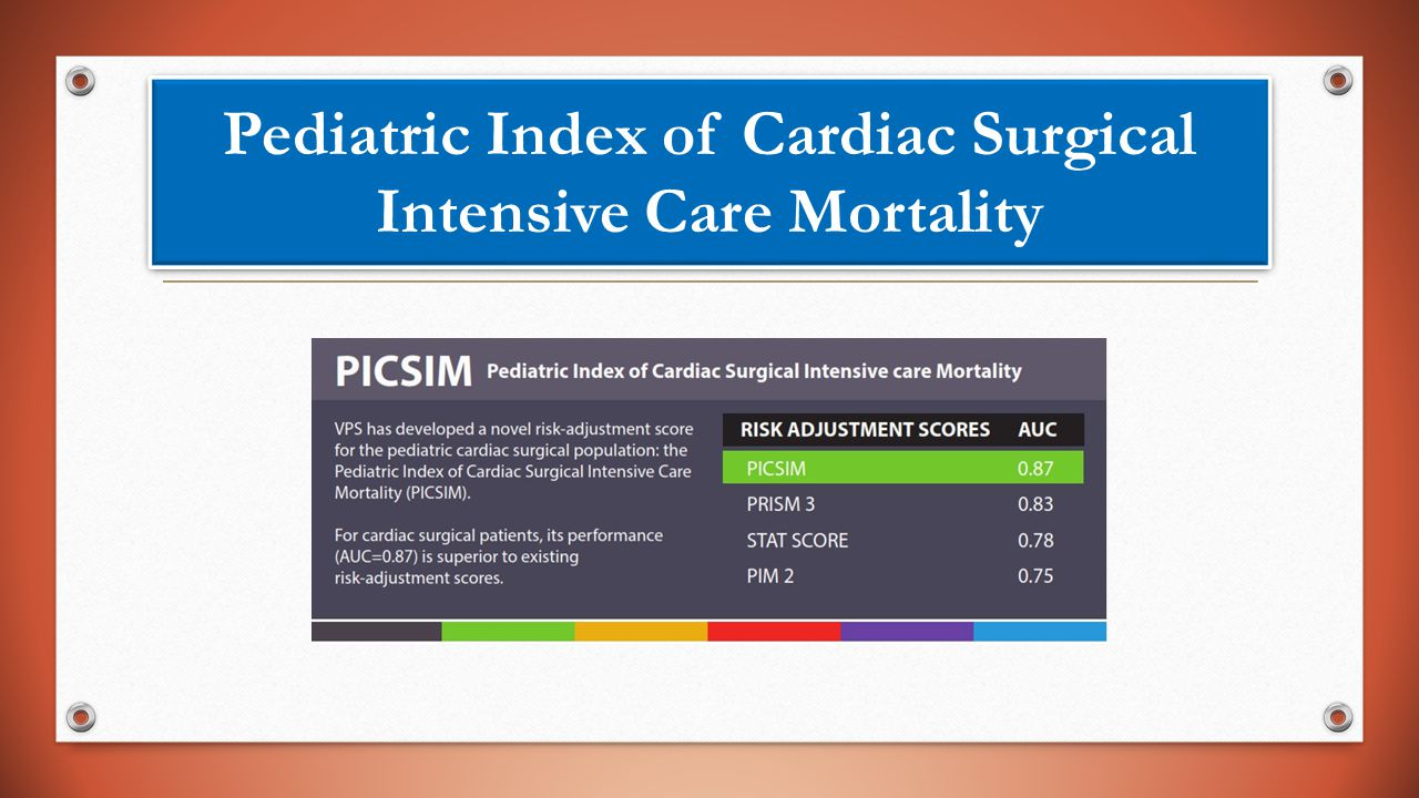 Pediatric Index of Cardiac Surgical Intensive Care Mortality