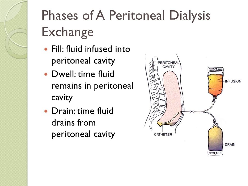 Phases of A Peritoneal Dialysis Exchange