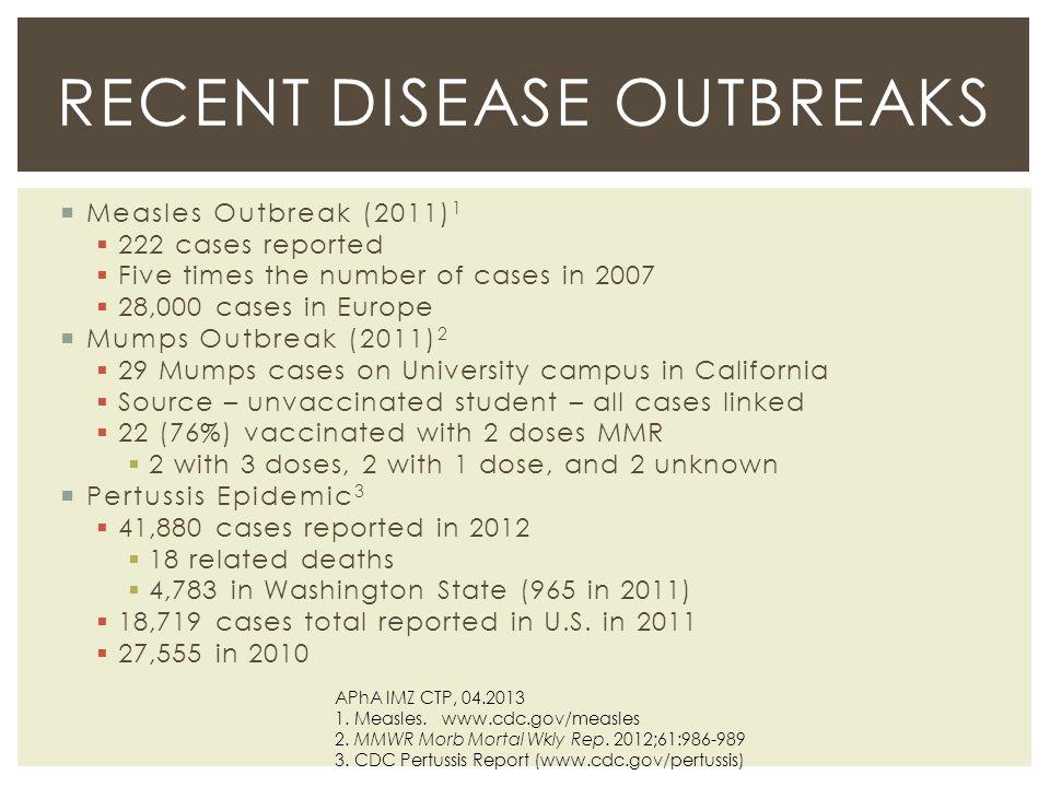 Recent Disease Outbreaks