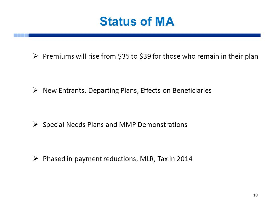 Status of MA Premiums will rise from $35 to $39 for those who remain in their plan. New Entrants, Departing Plans, Effects on Beneficiaries.