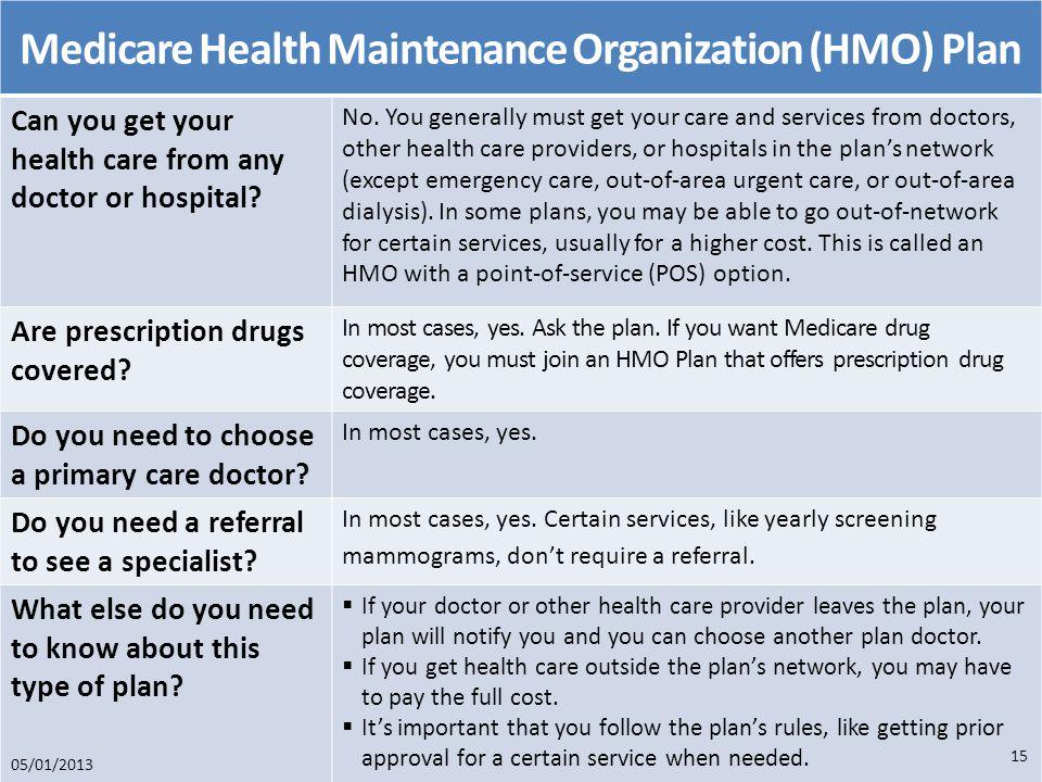 Medicare Health Maintenance Organization (HMO) Plan