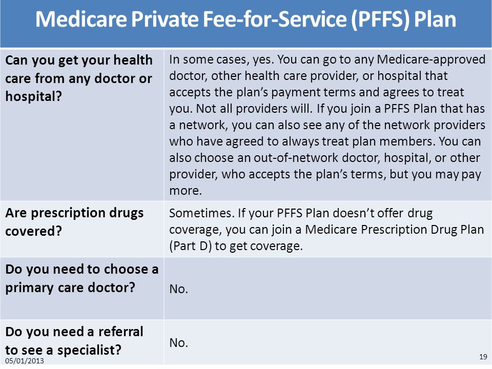 Medicare Private Fee-for-Service (PFFS) Plan