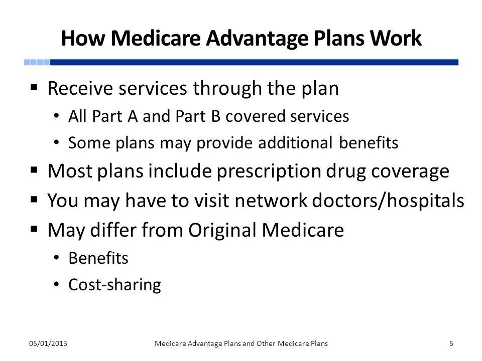 How Medicare Advantage Plans Work