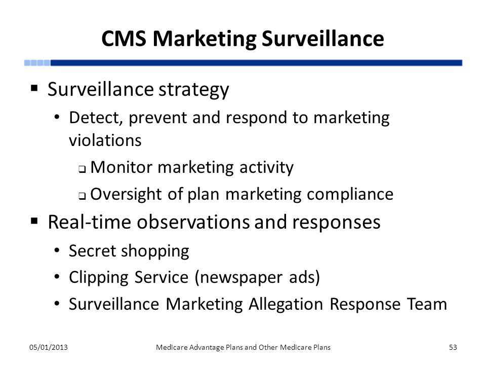 CMS Marketing Surveillance