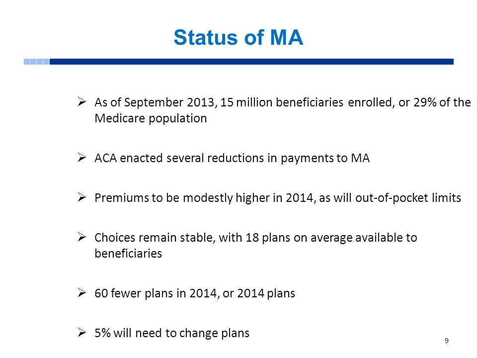 Status of MA As of September 2013, 15 million beneficiaries enrolled, or 29% of the Medicare population.