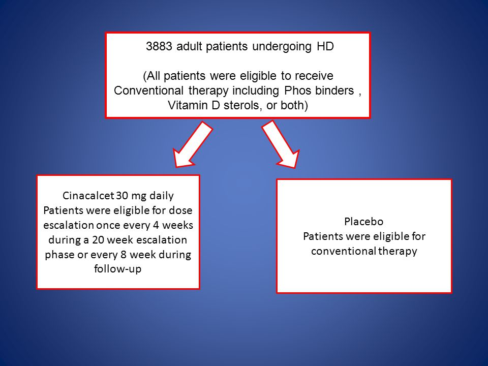 3883 adult patients undergoing HD