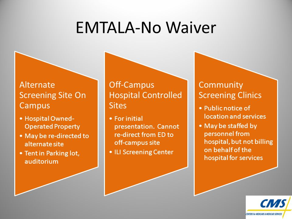 EMTALA-No Waiver Alternate Screening Site On Campus