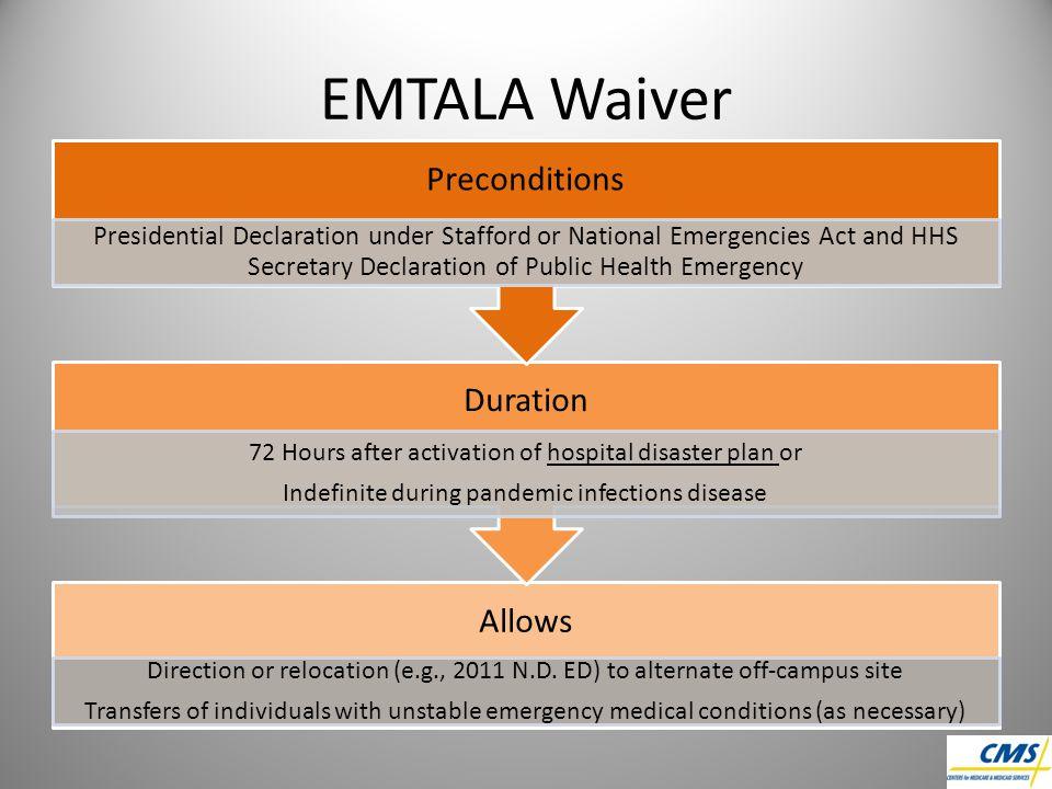 EMTALA Waiver Preconditions.
