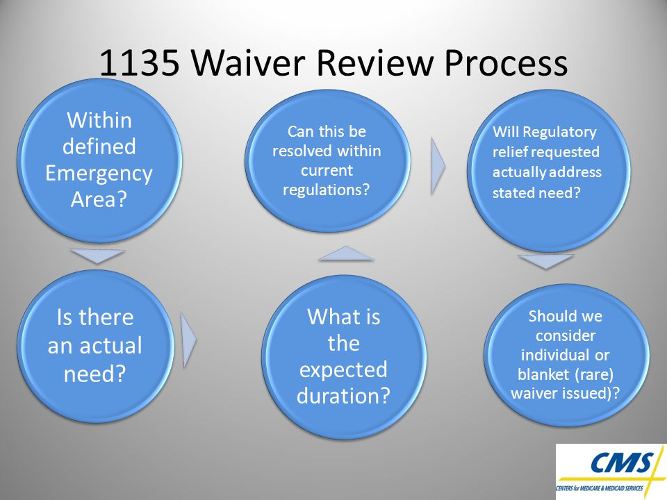 1135 Waiver Review Process Is there an actual need
