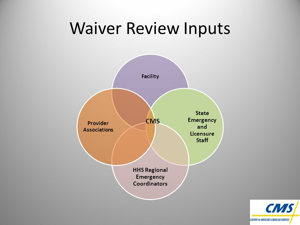 Waiver Review Inputs CMS State Emergency and Licensure Staff
