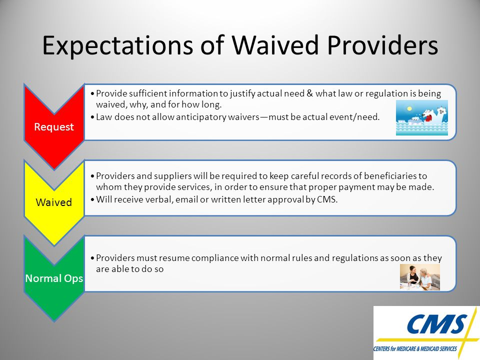 Expectations of Waived Providers