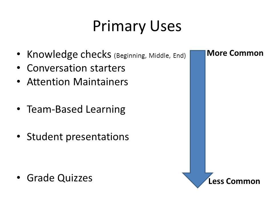 Primary Uses Knowledge checks (Beginning, Middle, End)