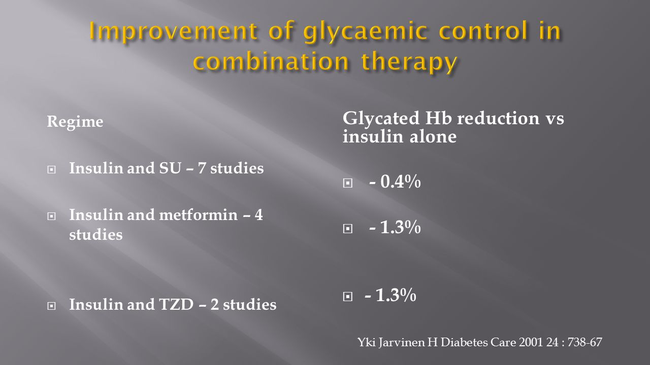 Improvement of glycaemic control in combination therapy
