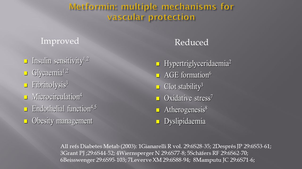 Metformin: multiple mechanisms for vascular protection