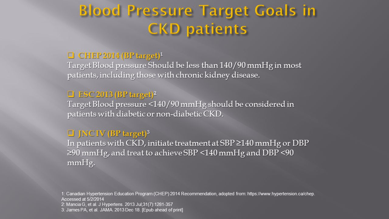 Blood Pressure Target Goals in CKD patients