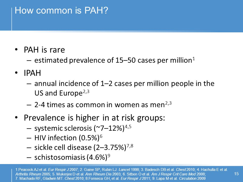Prevalence is higher in at risk groups: