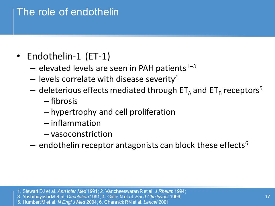 The role of endothelin Endothelin-1 (ET-1)