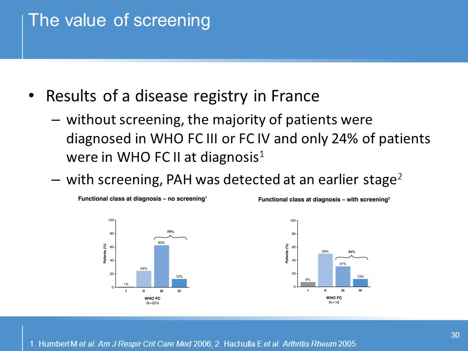 Results of a disease registry in France