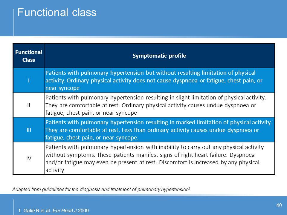 Functional class Functional Class Symptomatic profile