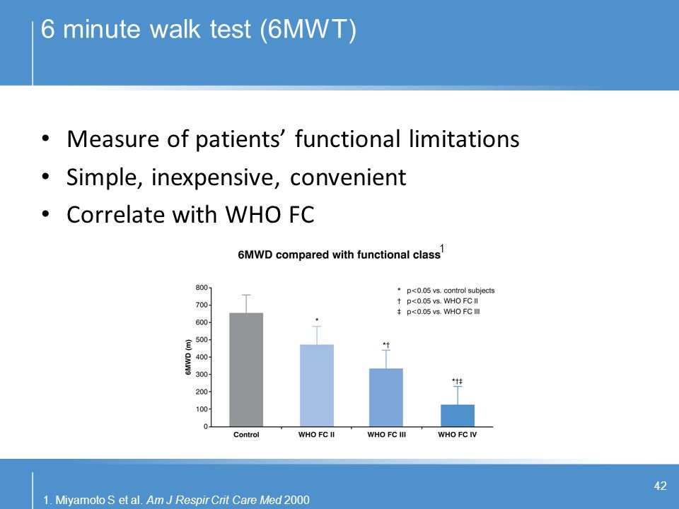Measure of patients' functional limitations
