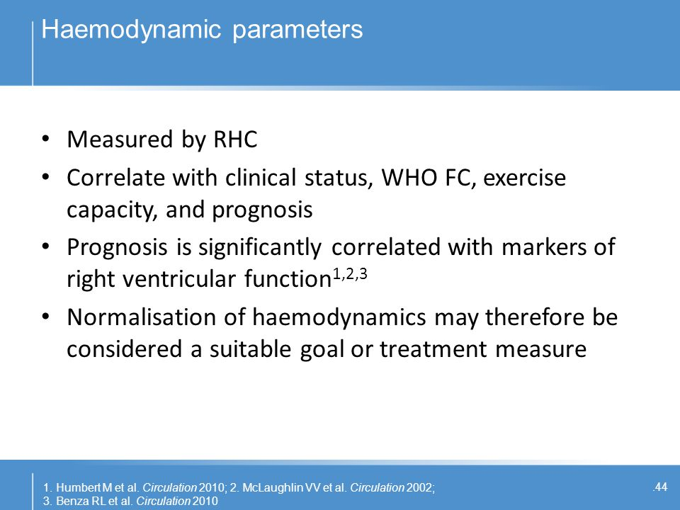 Haemodynamic parameters