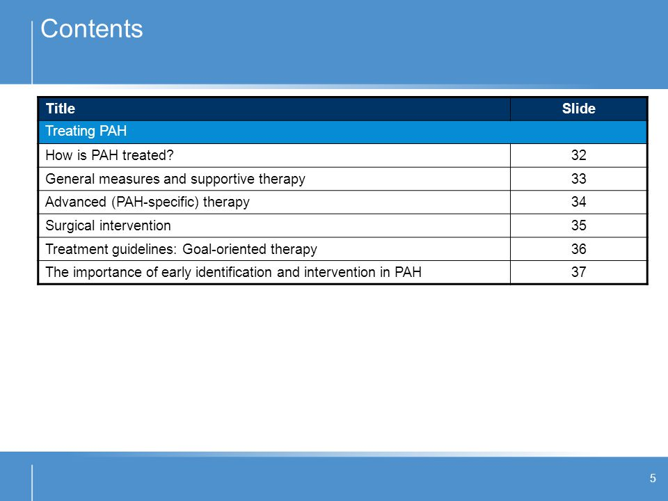 Contents Title Slide Treating PAH How is PAH treated 32