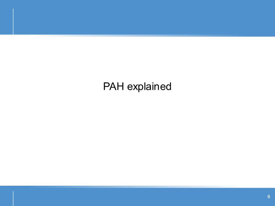 PAH explained 8