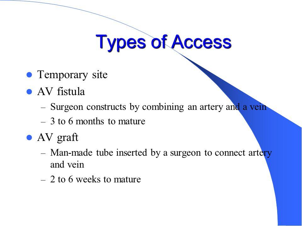 Types of Access Temporary site AV fistula AV graft