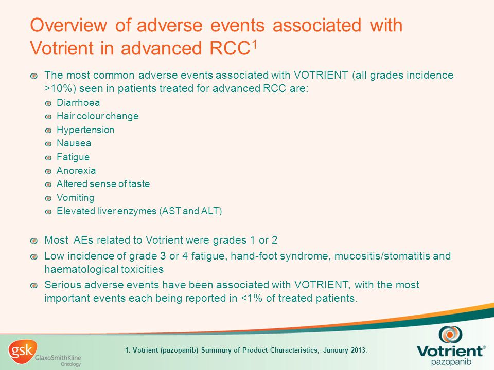 Overview of adverse events associated with Votrient in advanced RCC1
