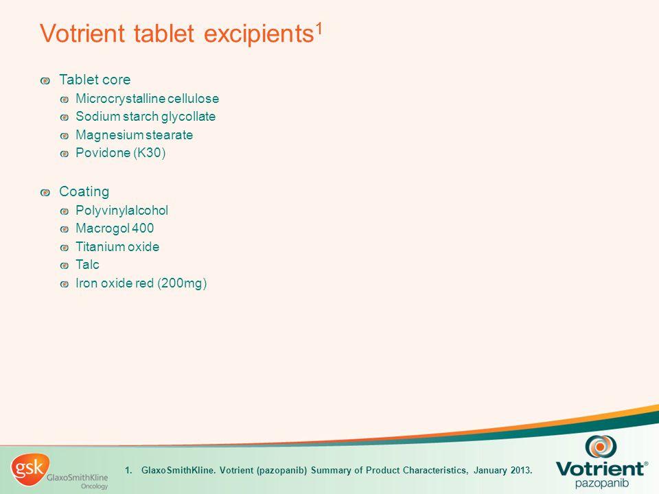 Votrient tablet excipients1