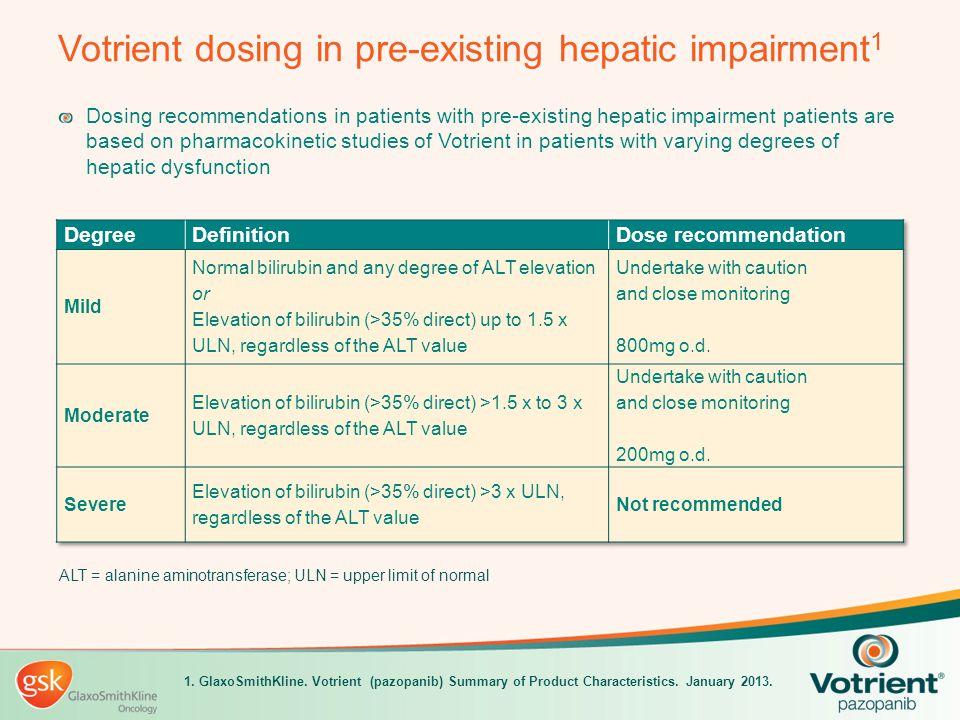 Votrient dosing in pre-existing hepatic impairment1