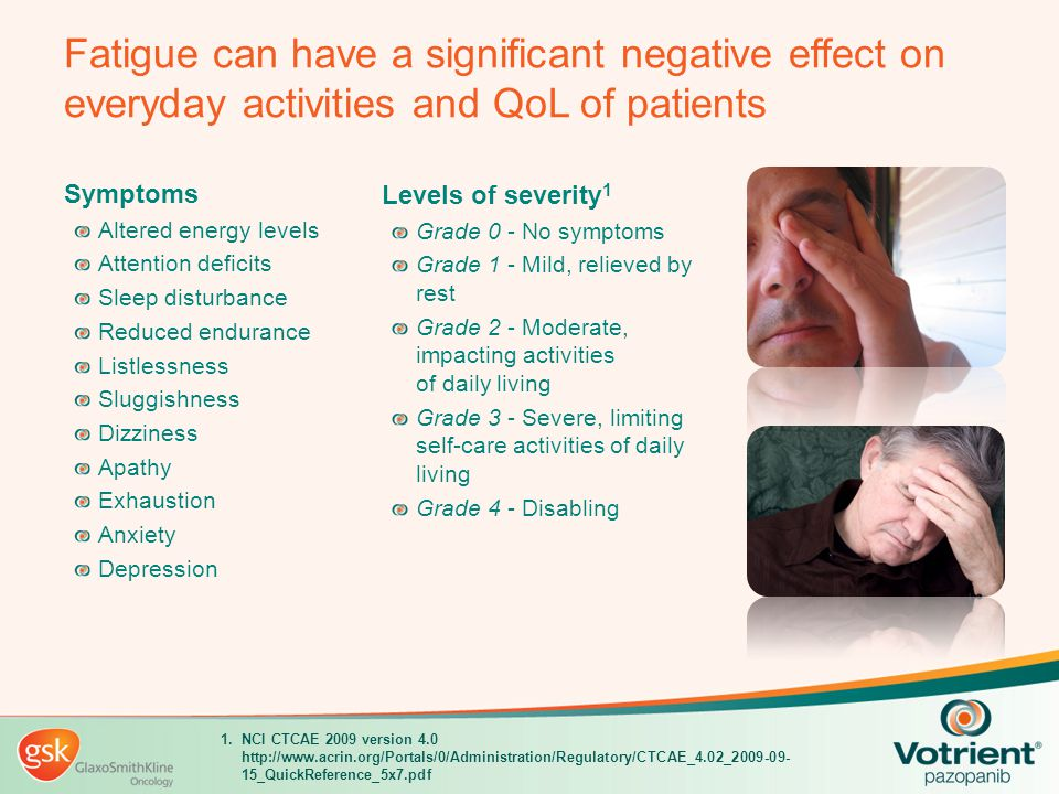 Fatigue can have a significant negative effect on everyday activities and QoL of patients