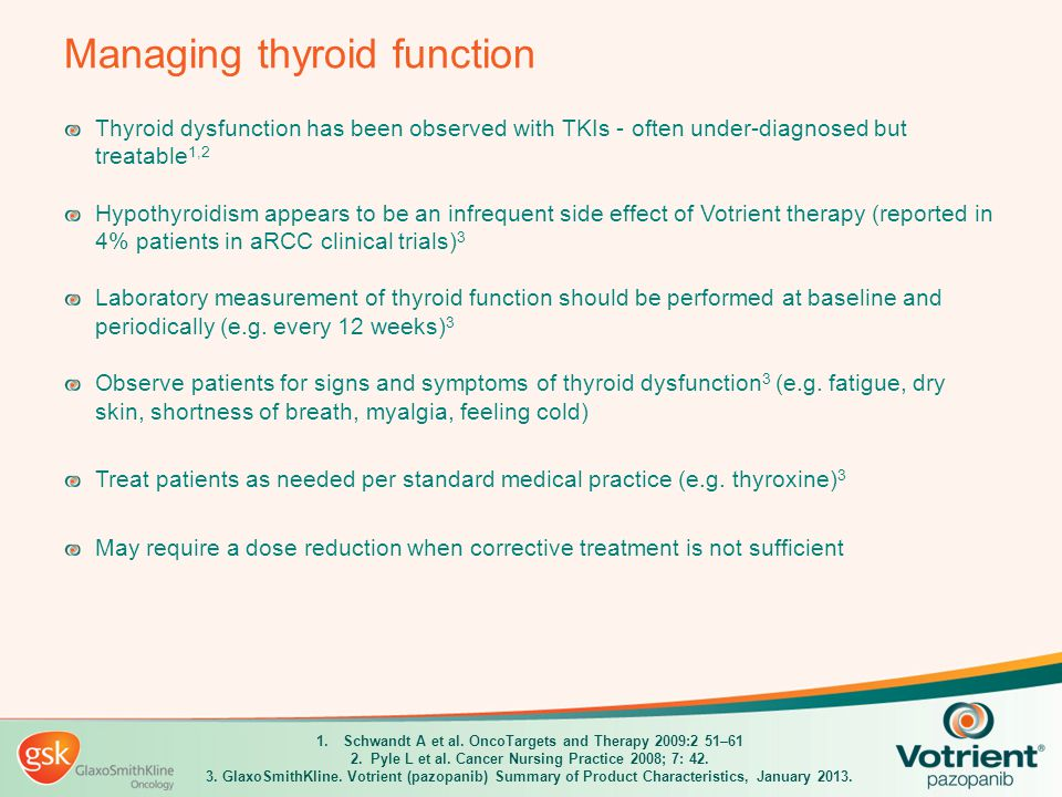 Managing thyroid function