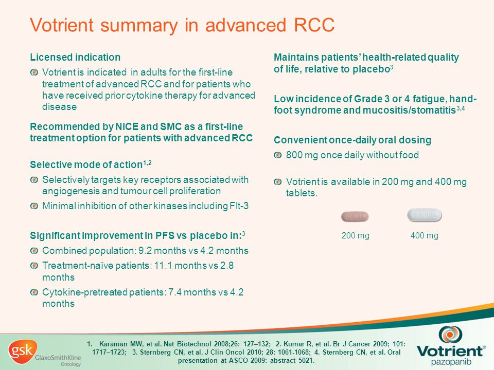 Votrient summary in advanced RCC