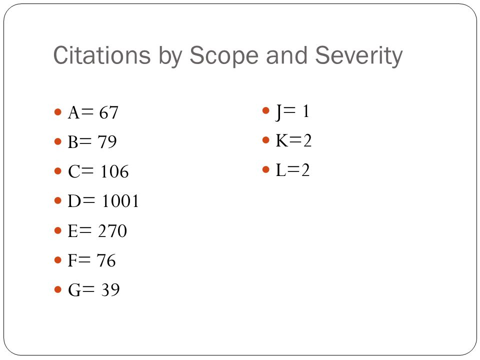 Citations by Scope and Severity