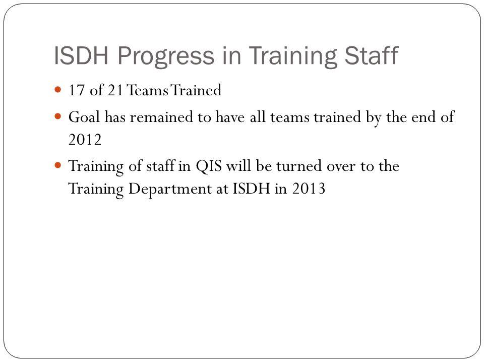 ISDH Progress in Training Staff