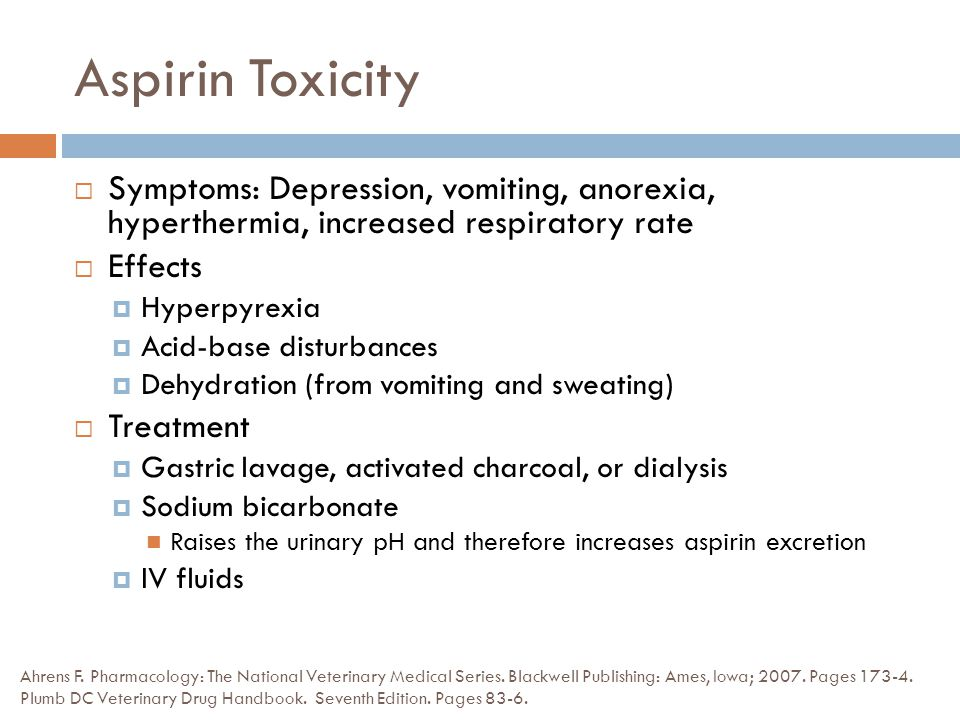 Aspirin Toxicity Symptoms: Depression, vomiting, anorexia, hyperthermia, increased respiratory rate.