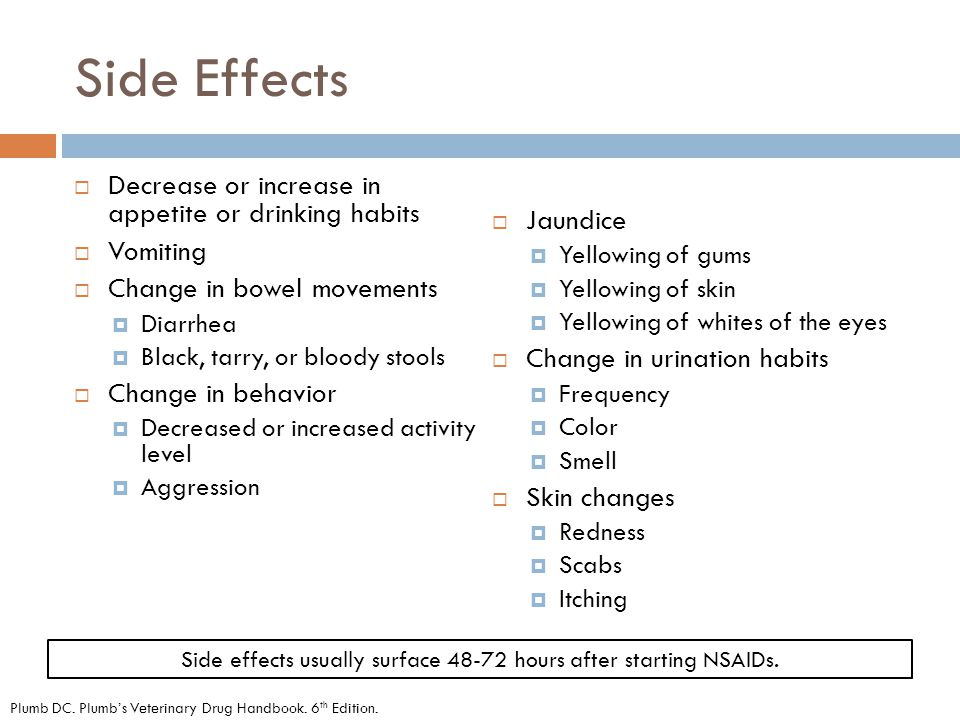 Side effects usually surface 48-72 hours after starting NSAIDs.