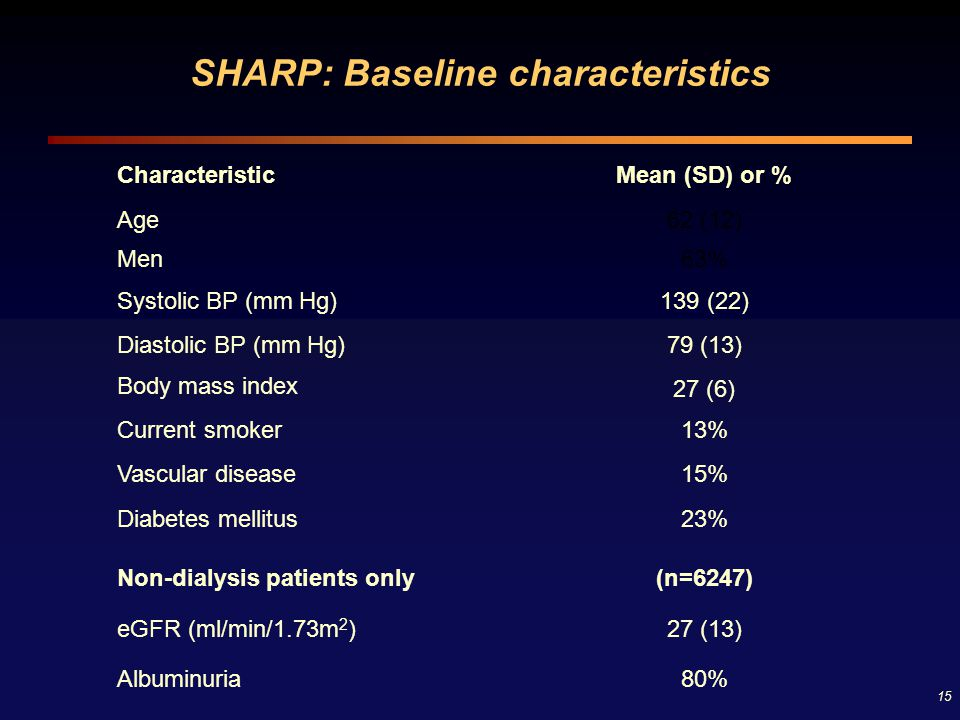 SHARP: Baseline characteristics