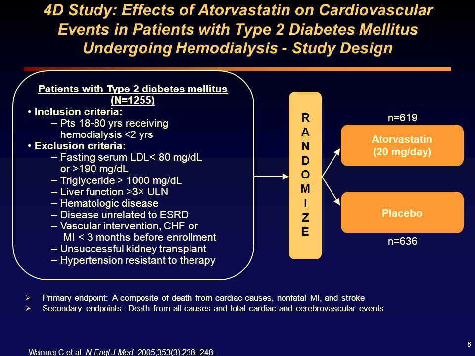4D Study: Effects of Atorvastatin on Cardiovascular Events in Patients with Type 2 Diabetes Mellitus Undergoing Hemodialysis - Study Design