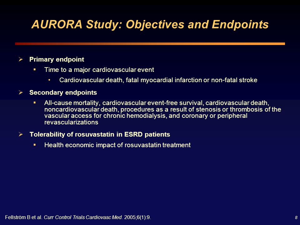 AURORA Study: Objectives and Endpoints