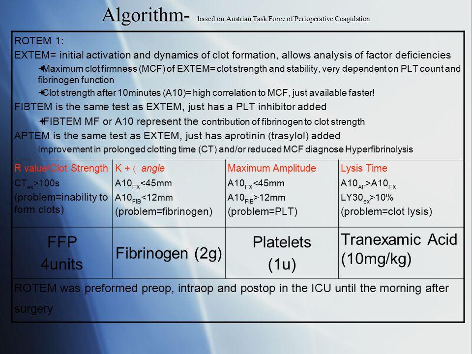 Algorithm- based on Austrian Task Force of Perioperative Coagulation