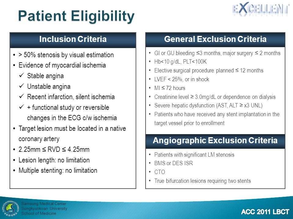 General Exclusion Criteria Angiographic Exclusion Criteria