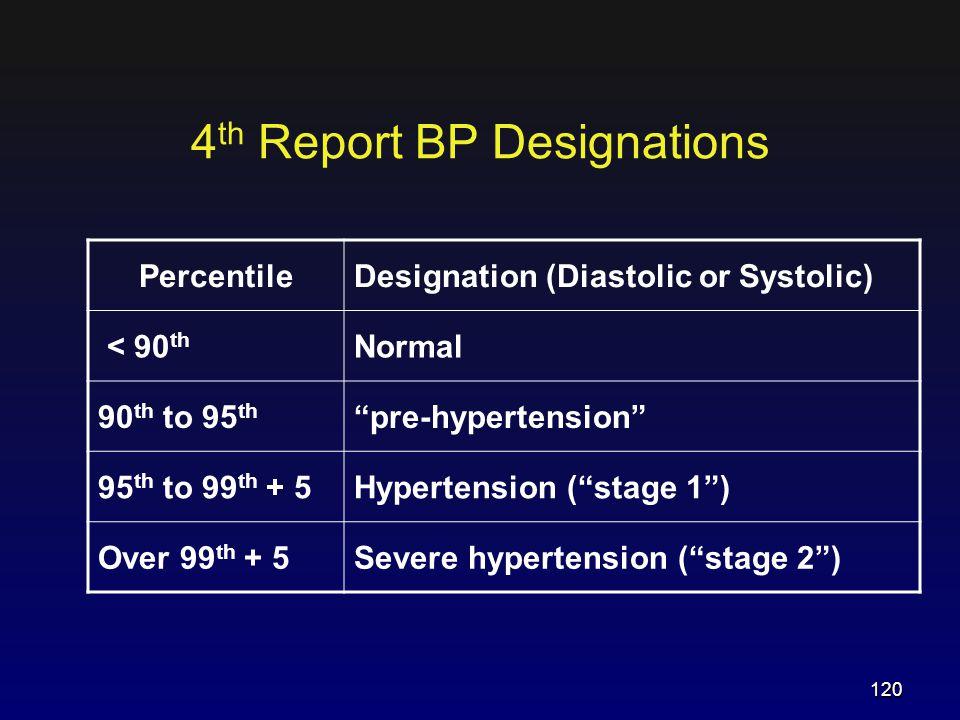 4th Report BP Designations
