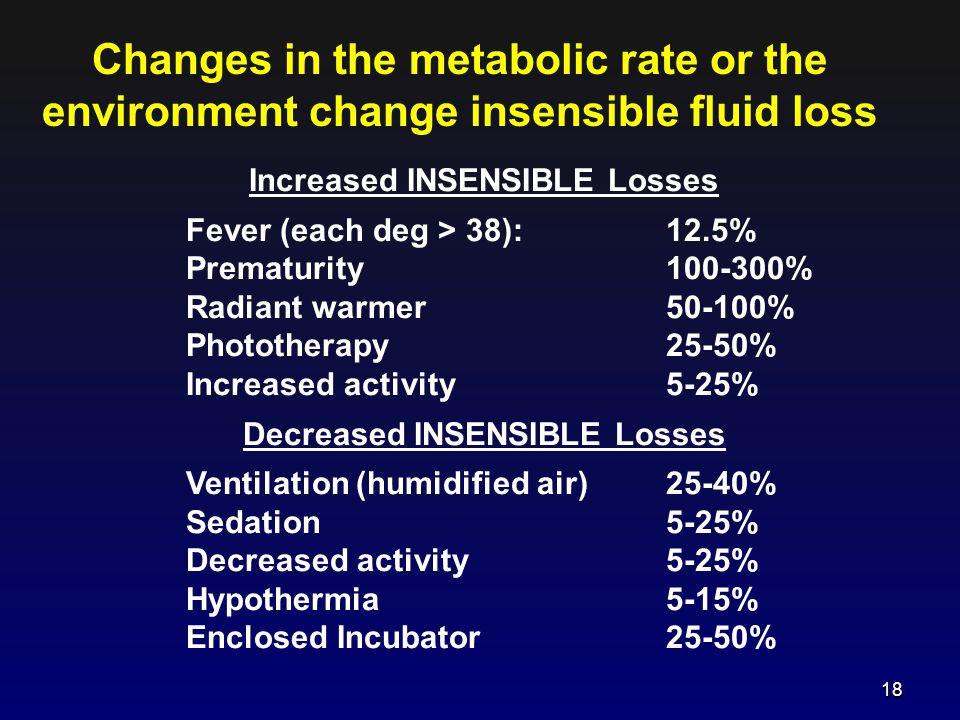 Increased INSENSIBLE Losses Decreased INSENSIBLE Losses