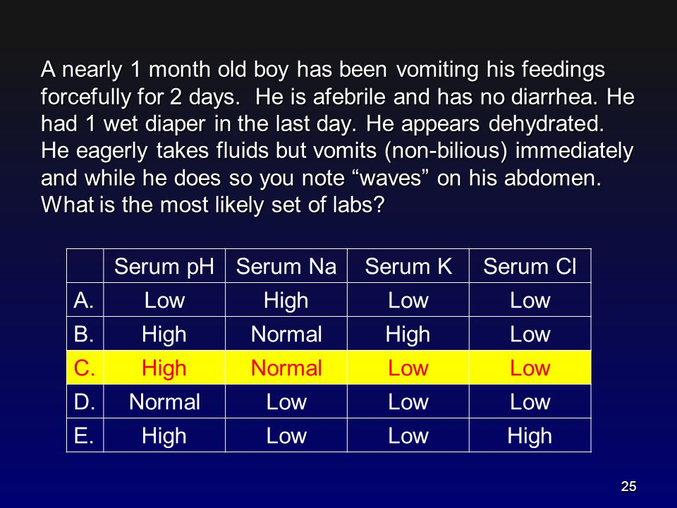 A nearly 1 month old boy has been vomiting his feedings forcefully for 2 days. He is afebrile and has no diarrhea. He had 1 wet diaper in the last day. He appears dehydrated. He eagerly takes fluids but vomits (non-bilious) immediately and while he does so you note waves on his abdomen. What is the most likely set of labs