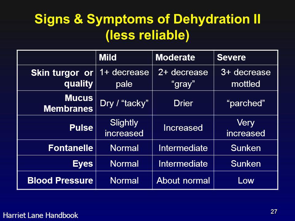 Signs & Symptoms of Dehydration II